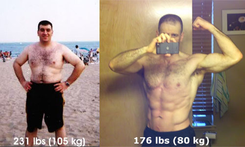 P90X Before And After Photo